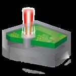Laser Heat Staking Diagram